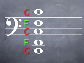 Learning the bass clef guide notes
