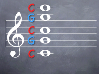 Learning the treble clef guide notes